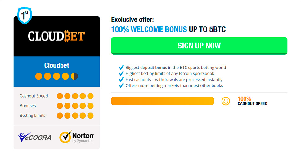 Bet football bitcoin tipster